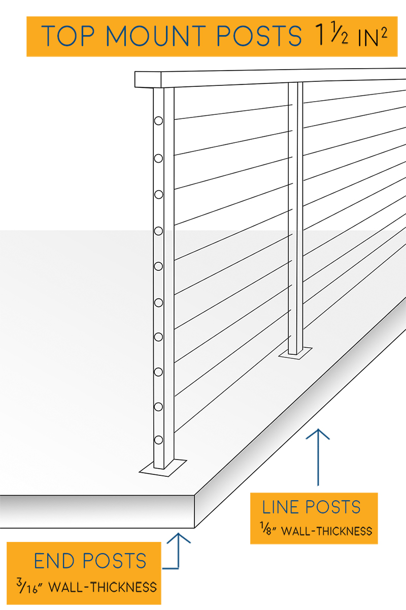 Quigley Cable Rail- Quality Stainless Steel Rail and Posts for Decks, Stairs